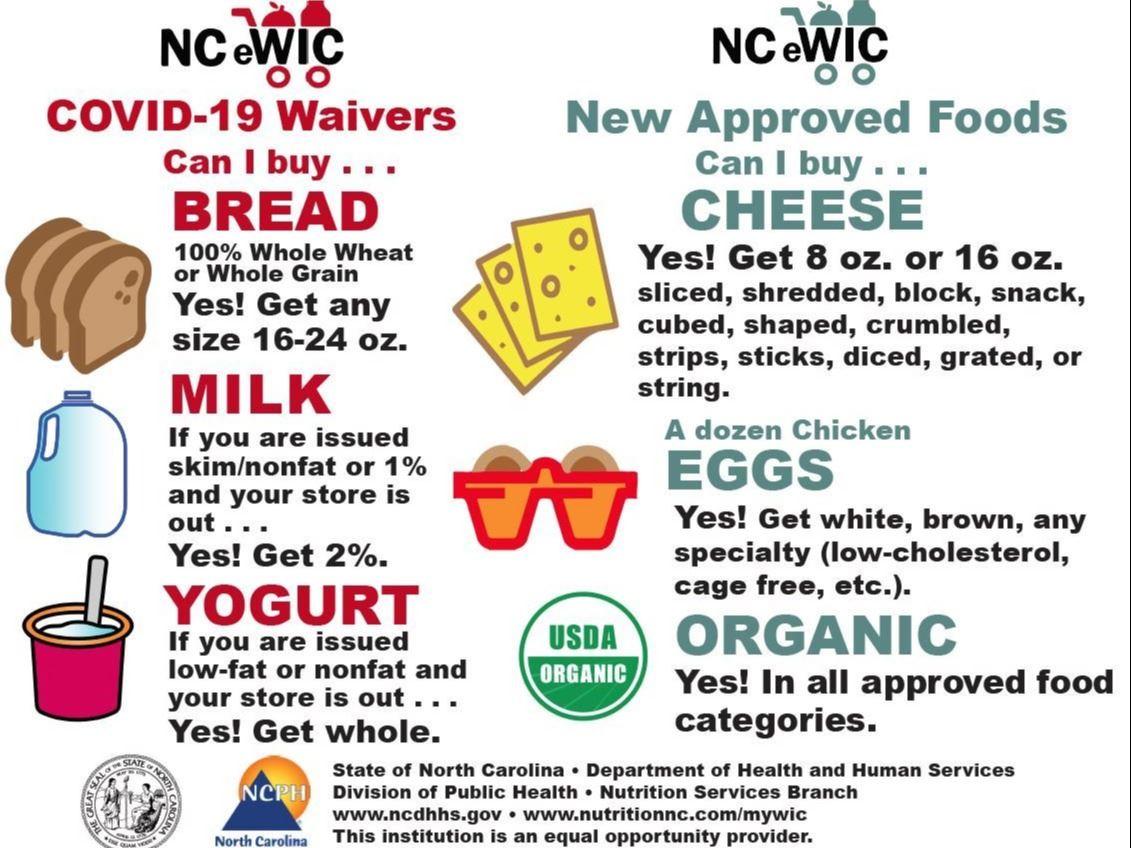 Women, Infants, & Children Program (WIC) | Hoke County, NC ...